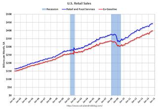 RetailSept2014