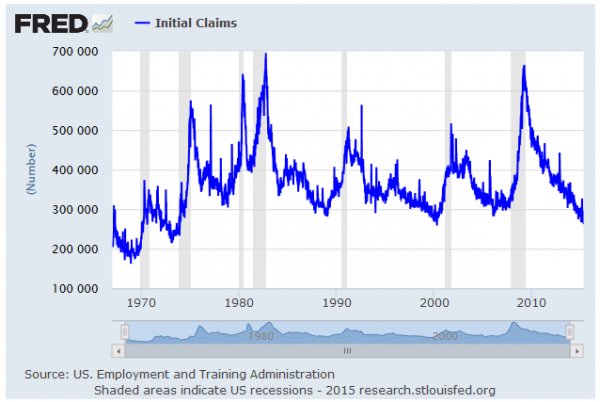initial claims Eddy