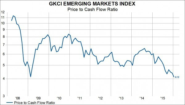 gavekal emerging markets