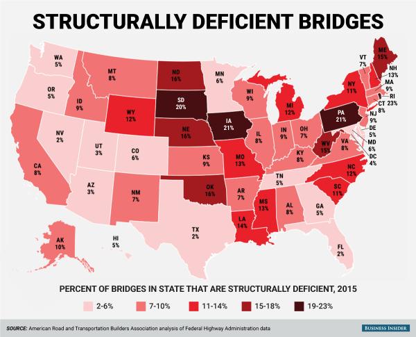deficient-bridges