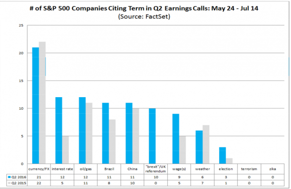 FactSet earnings calls